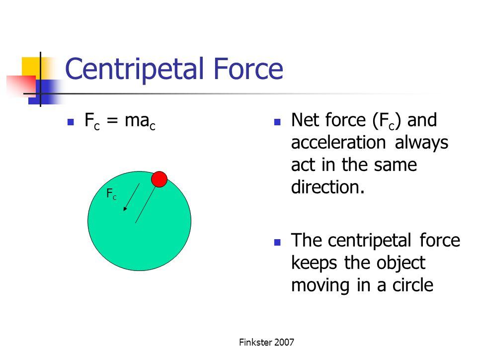 Centripetal Force Fc = mac