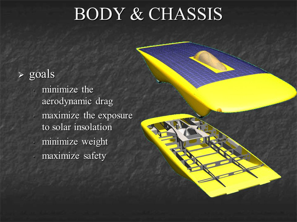 BODY & CHASSIS goals minimize the aerodynamic drag