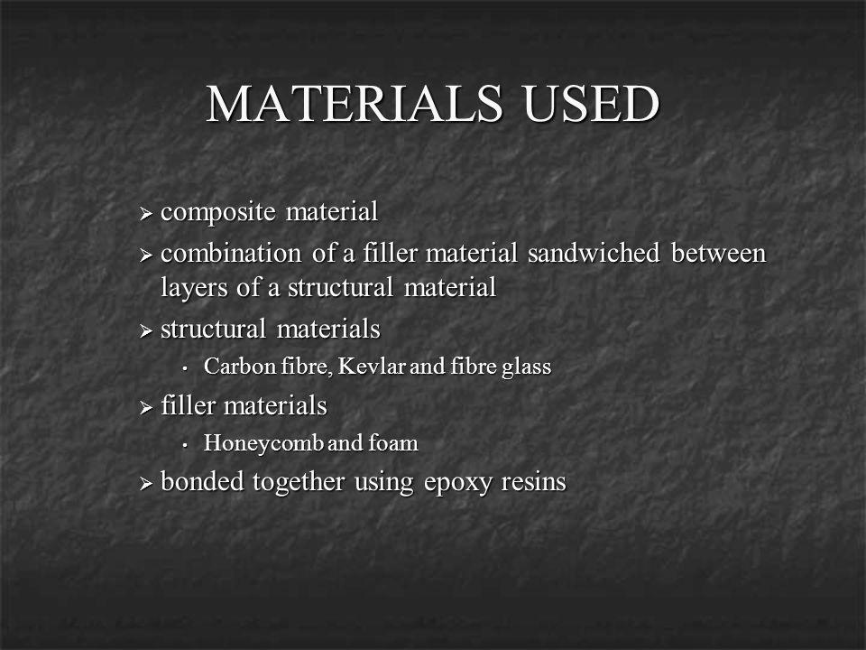MATERIALS USED composite material