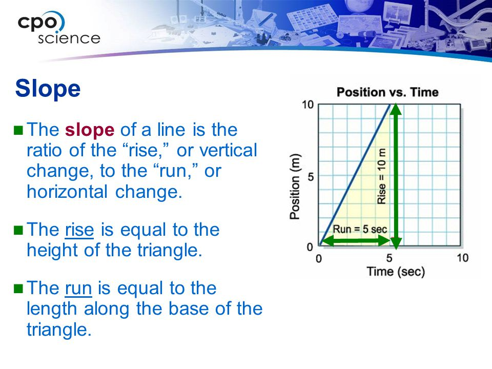 Slope The slope of a line is the ratio of the rise, or vertical change, to the run, or horizontal change.