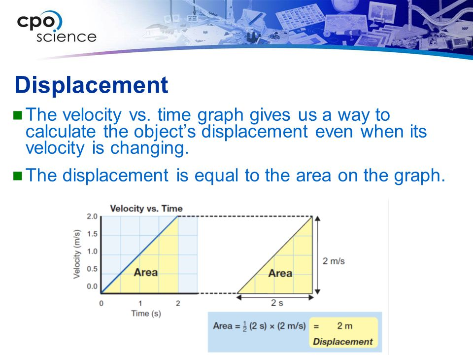 Displacement The velocity vs. time graph gives us a way to calculate the object's displacement even when its velocity is changing.