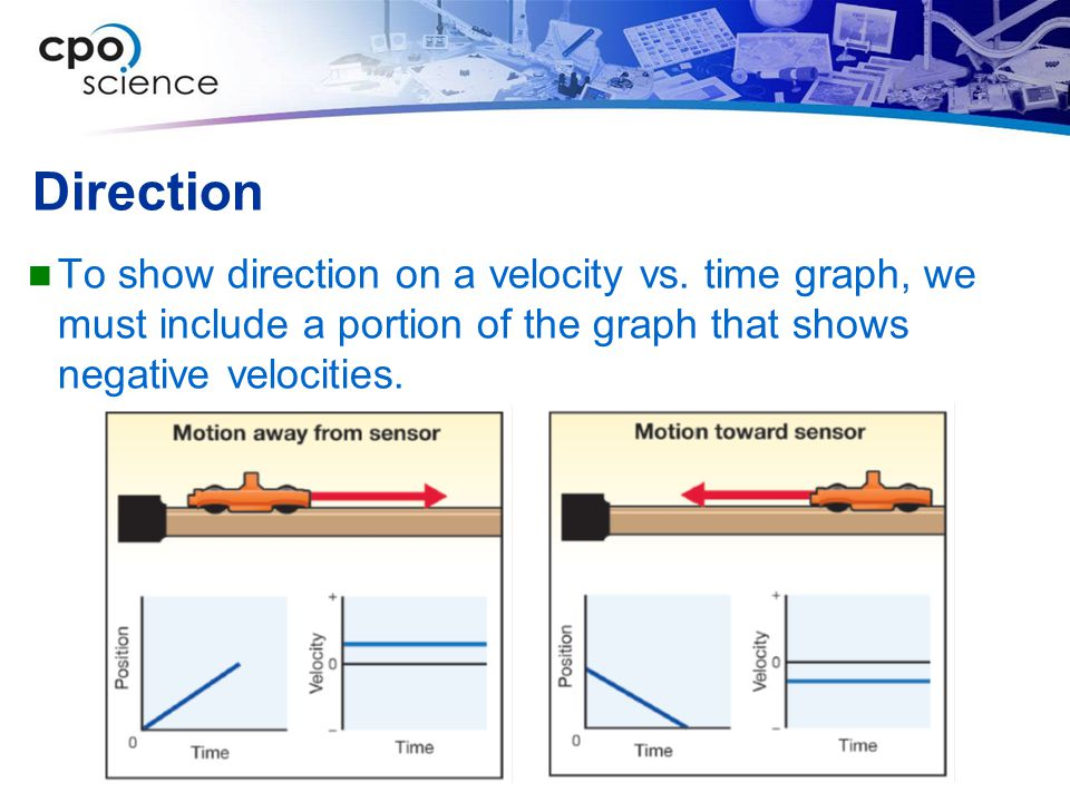 Direction To show direction on a velocity vs.