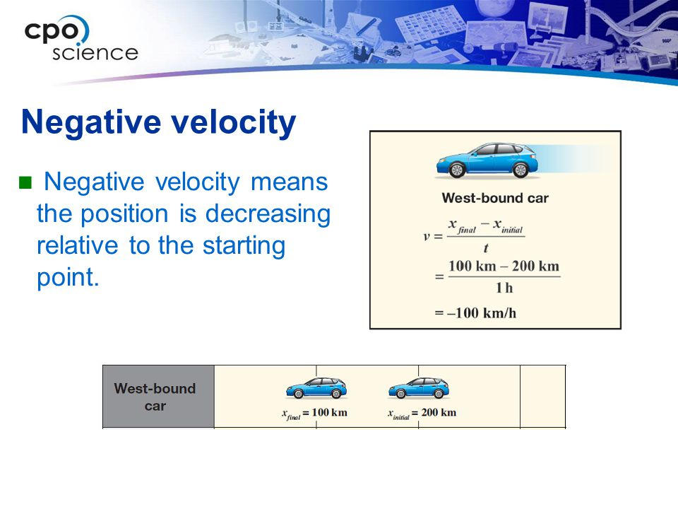 Negative velocity Negative velocity means the position is decreasing relative to the starting point.