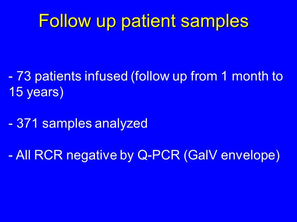 Follow up patient samples