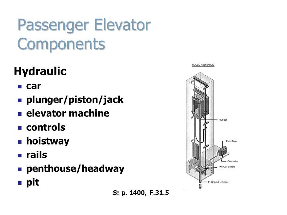 Passenger Elevator Components