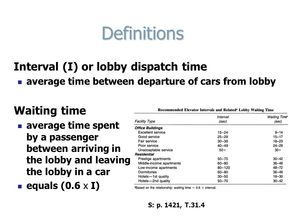 Definitions Interval (I) or lobby dispatch time Waiting time