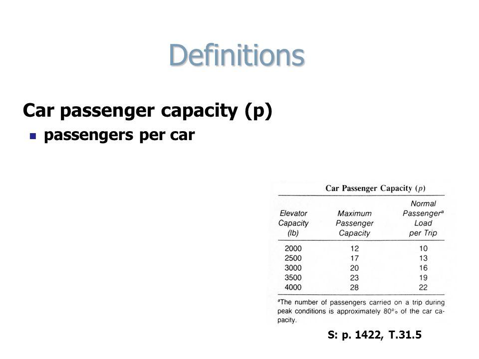 Definitions Car passenger capacity (p) passengers per car