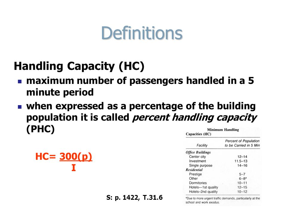 Definitions Handling Capacity (HC)