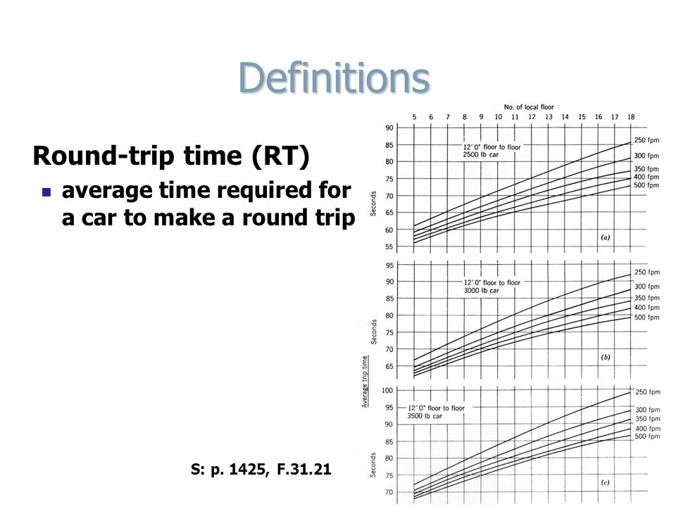 Definitions Round-trip time (RT)