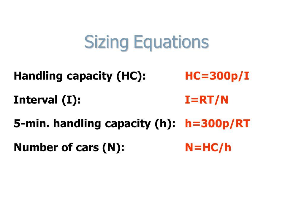 Sizing Equations Handling capacity (HC): HC=300p/I