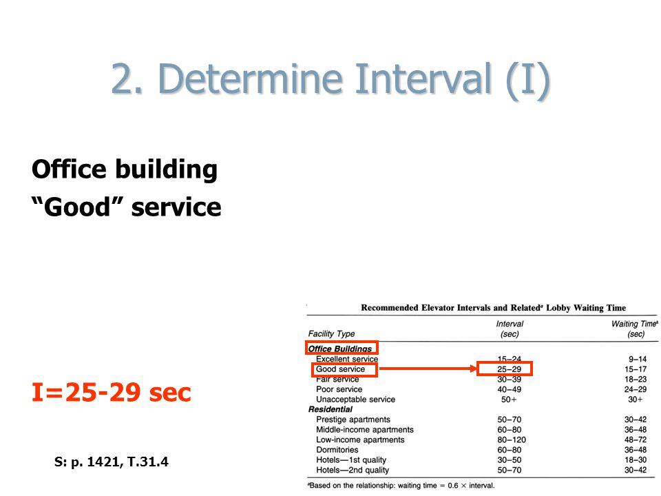 2. Determine Interval (I)