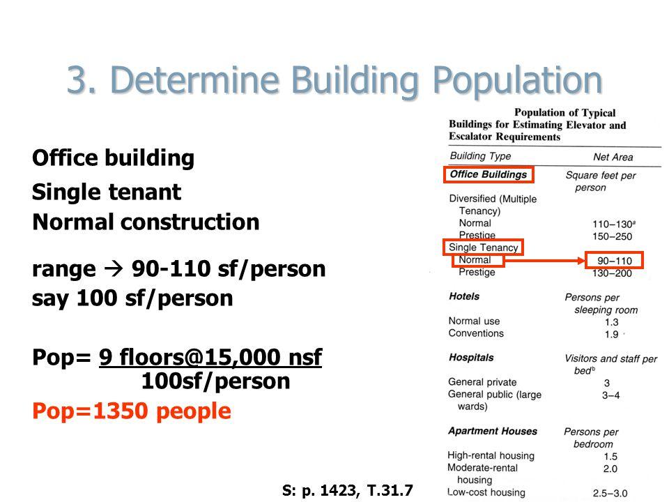 3. Determine Building Population