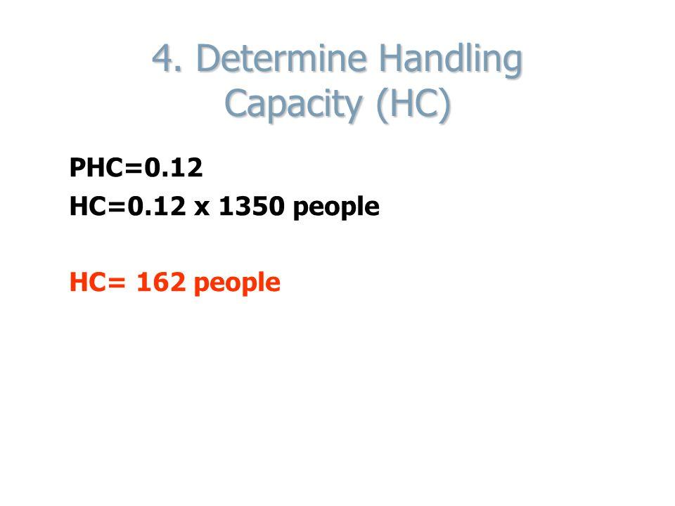 4. Determine Handling Capacity (HC)