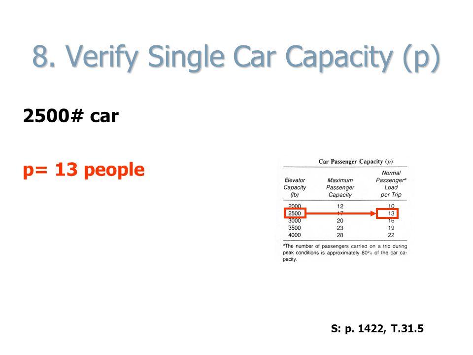 8. Verify Single Car Capacity (p)