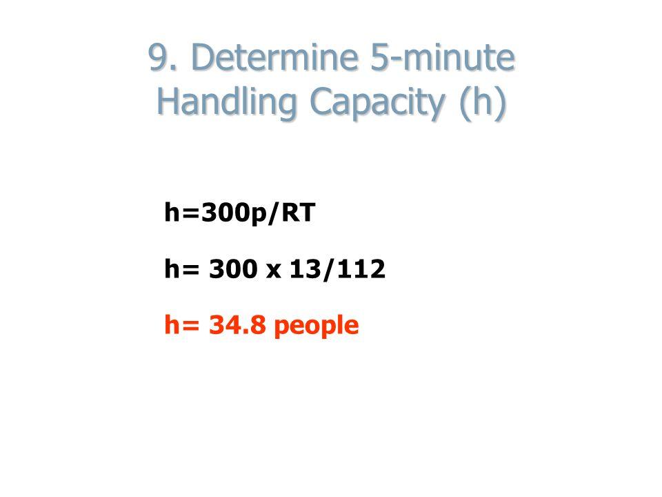 9. Determine 5-minute Handling Capacity (h)