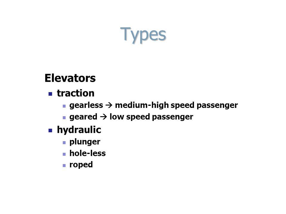 Types Elevators traction hydraulic
