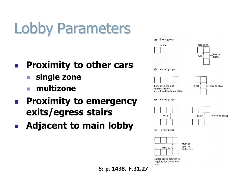 Lobby Parameters Proximity to other cars