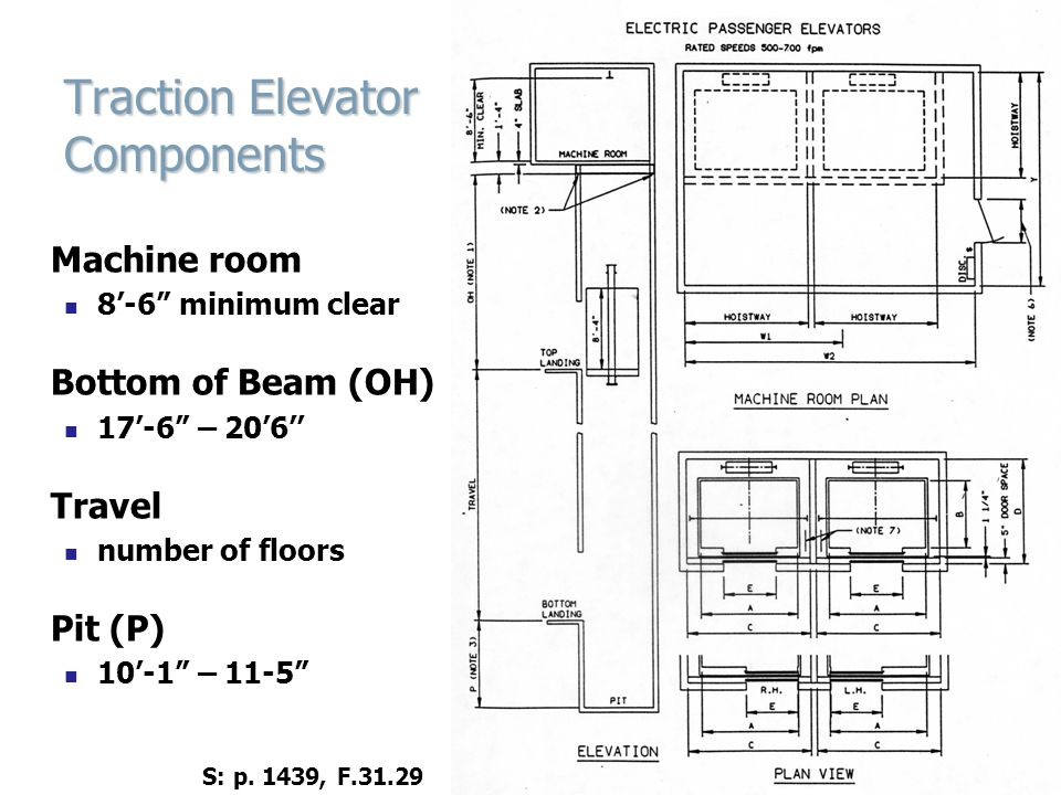 Traction Elevator Components