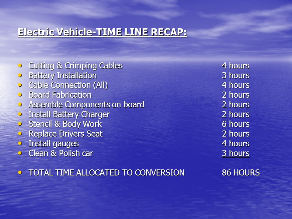 Electric Vehicle-TIME LINE RECAP: