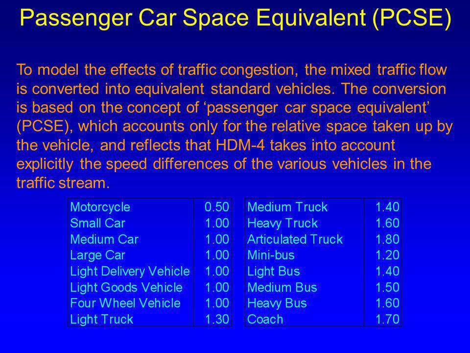 Passenger Car Space Equivalent (PCSE)