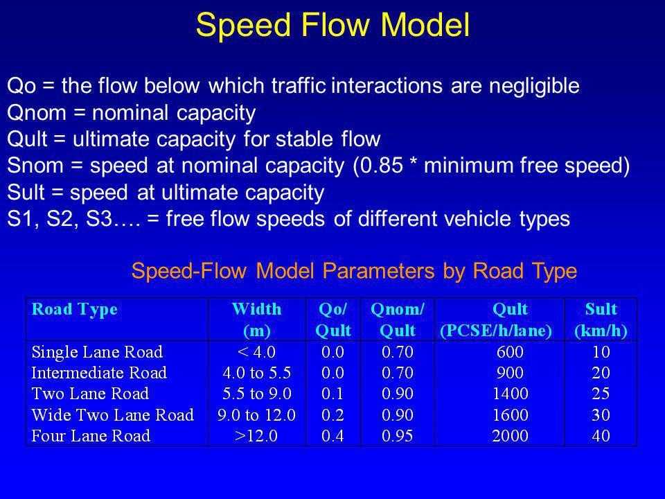 Speed Flow Model