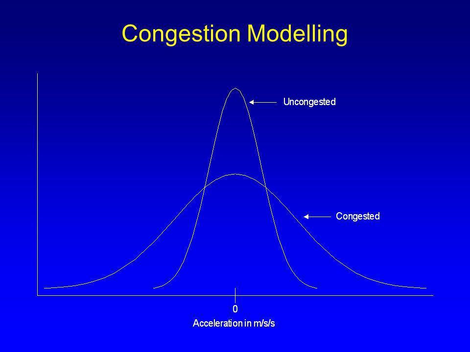 Congestion Modelling
