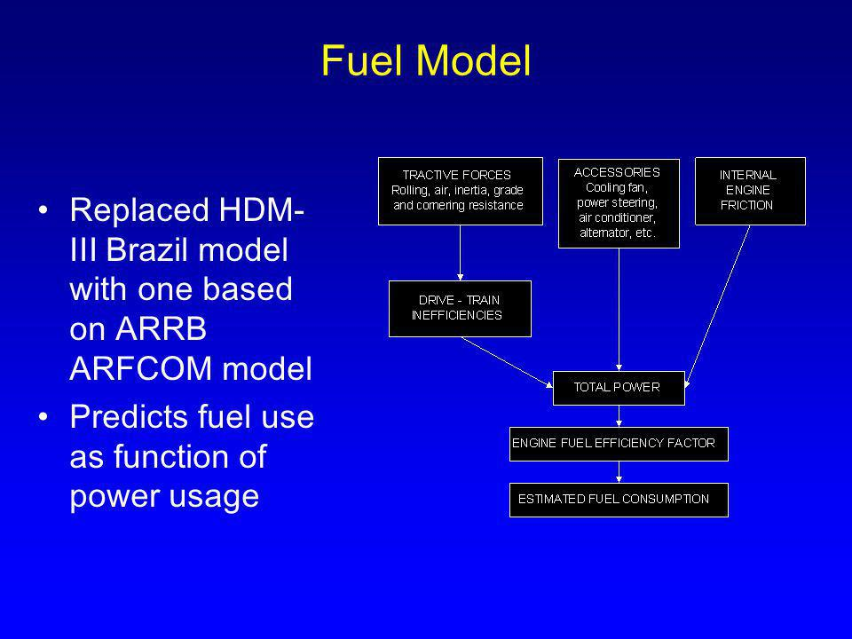 Fuel Model Replaced HDM-III Brazil model with one based on ARRB ARFCOM model.