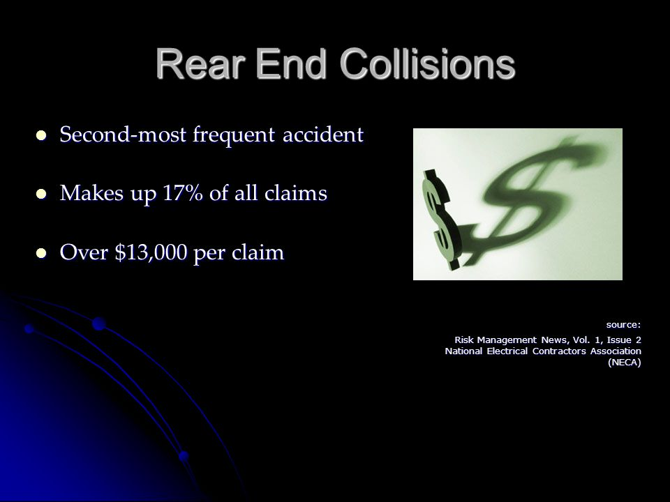 Rear End Collisions Second-most frequent accident. Makes up 17% of all claims. Over $13,000 per claim.