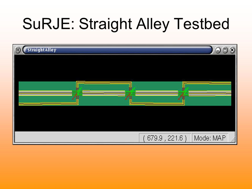 SuRJE: Straight Alley Testbed