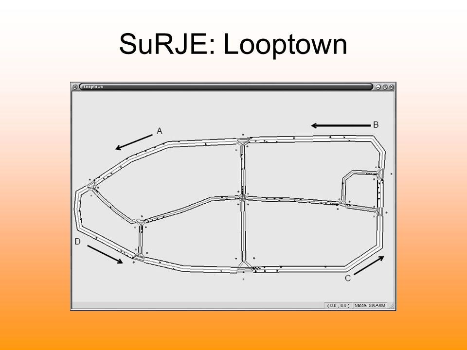 SuRJE: Looptown
