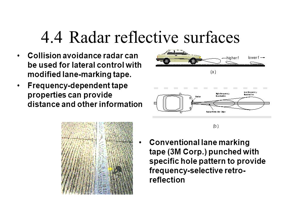 4.4 Radar reflective surfaces