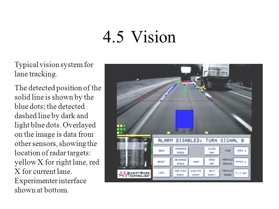 4.5 Vision Typical vision system for lane tracking.