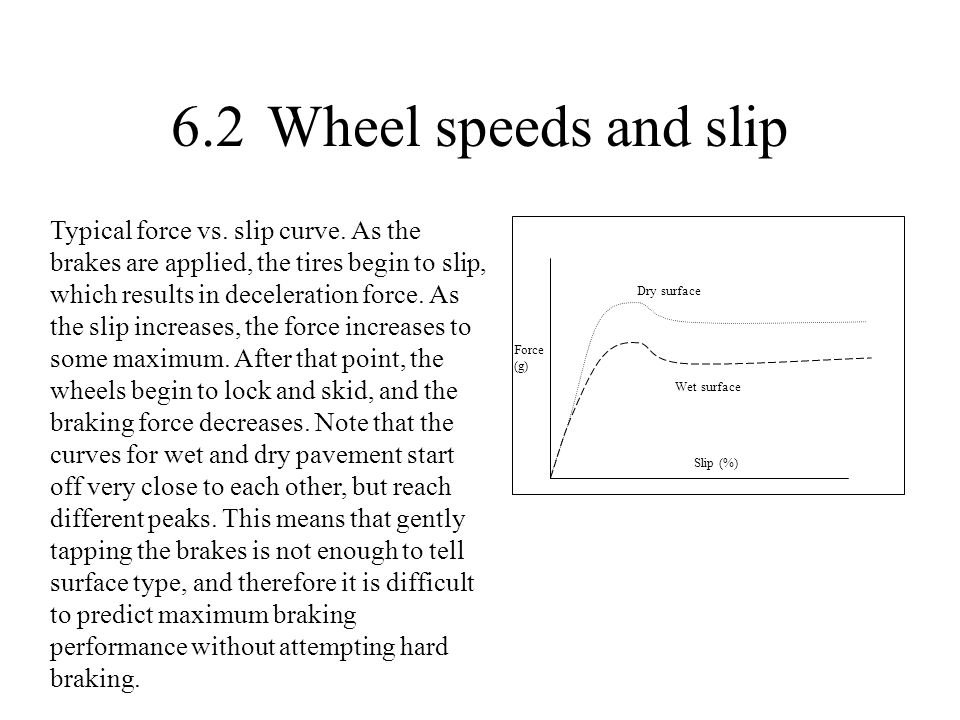 6.2 Wheel speeds and slip