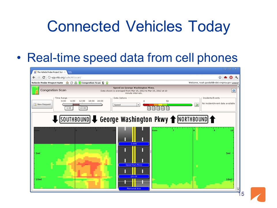Connected Vehicles Today