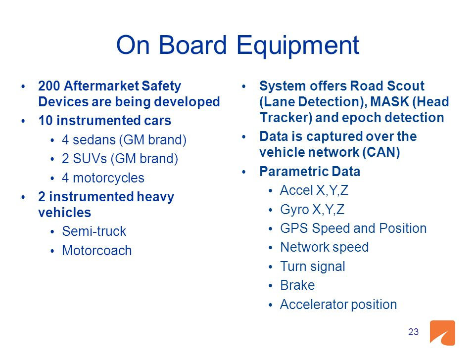 On Board Equipment 200 Aftermarket Safety Devices are being developed