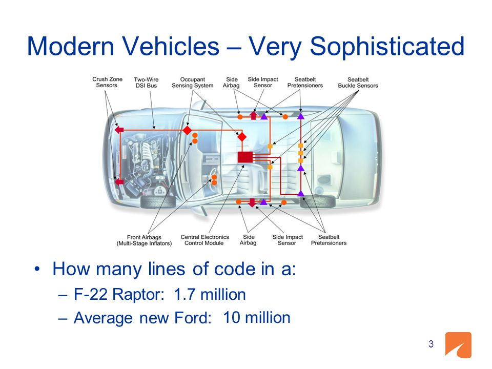 Modern Vehicles – Very Sophisticated