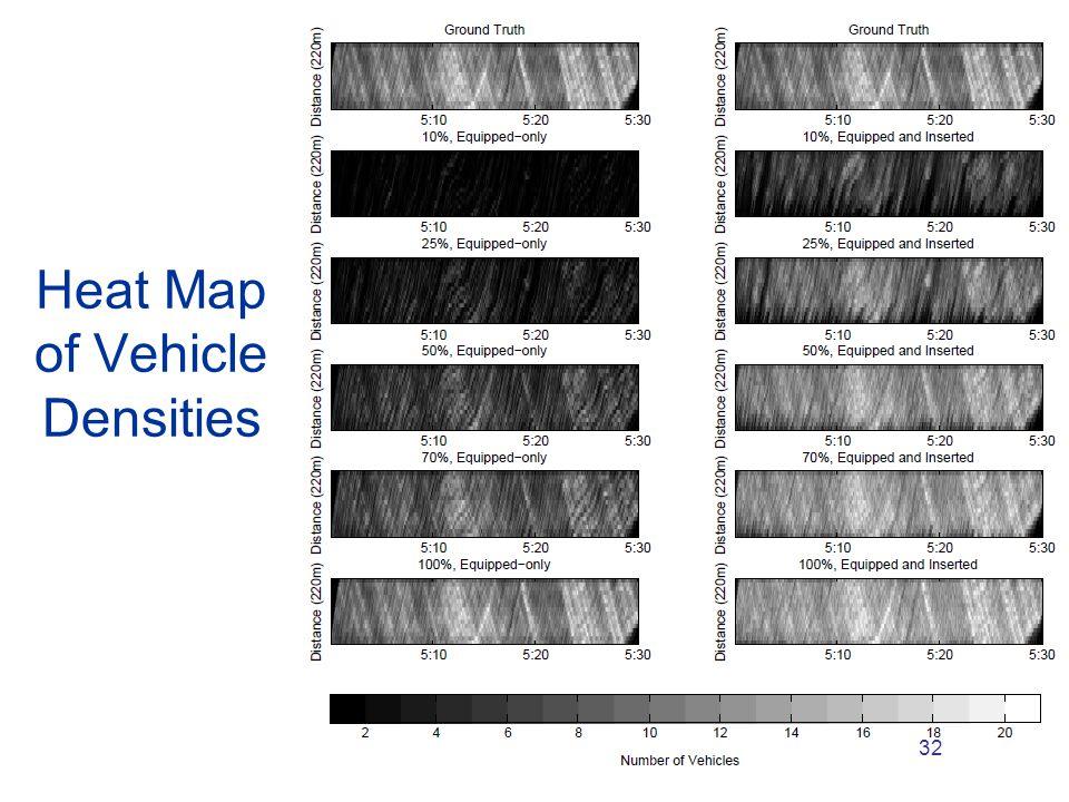 Heat Map of Vehicle Densities
