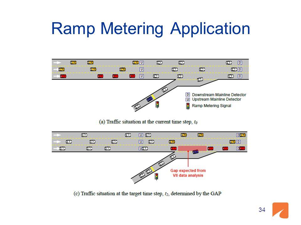 Ramp Metering Application
