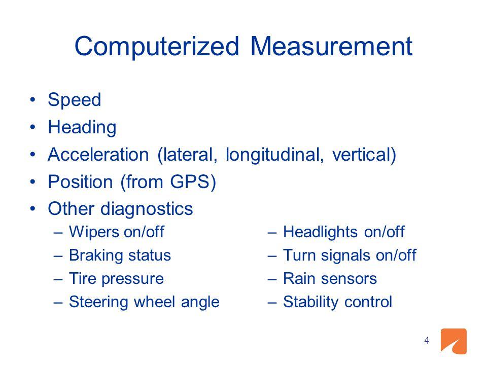 Computerized Measurement