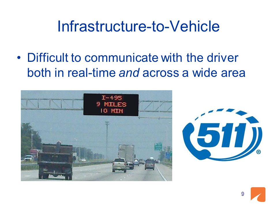 Infrastructure-to-Vehicle