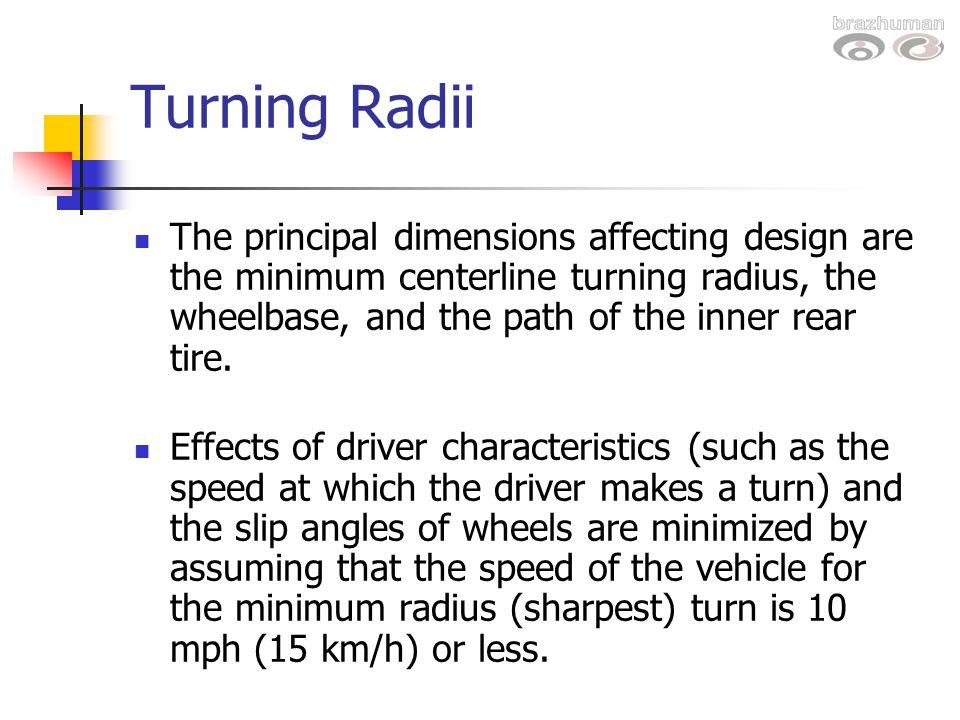 Turning Radii