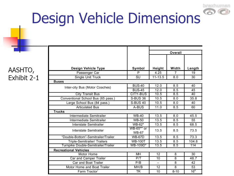 Design vehicles and turning radii ppt video online download for Design vehicles and turning path template guide