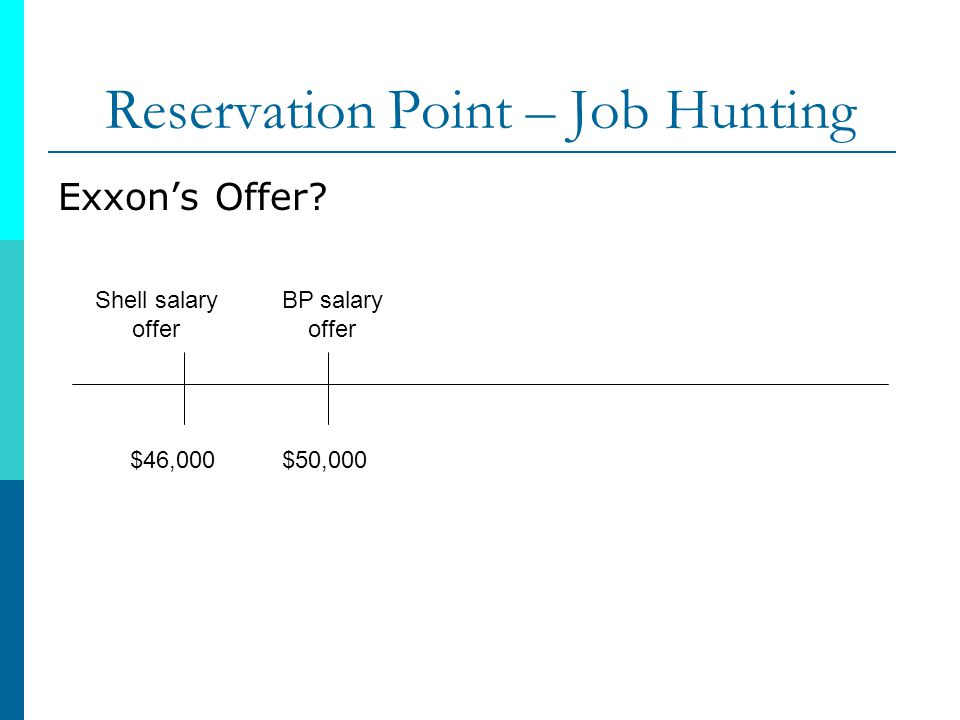 Reservation Point – Job Hunting