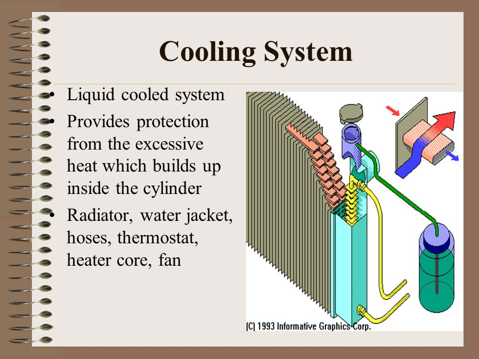Cooling System Liquid cooled system