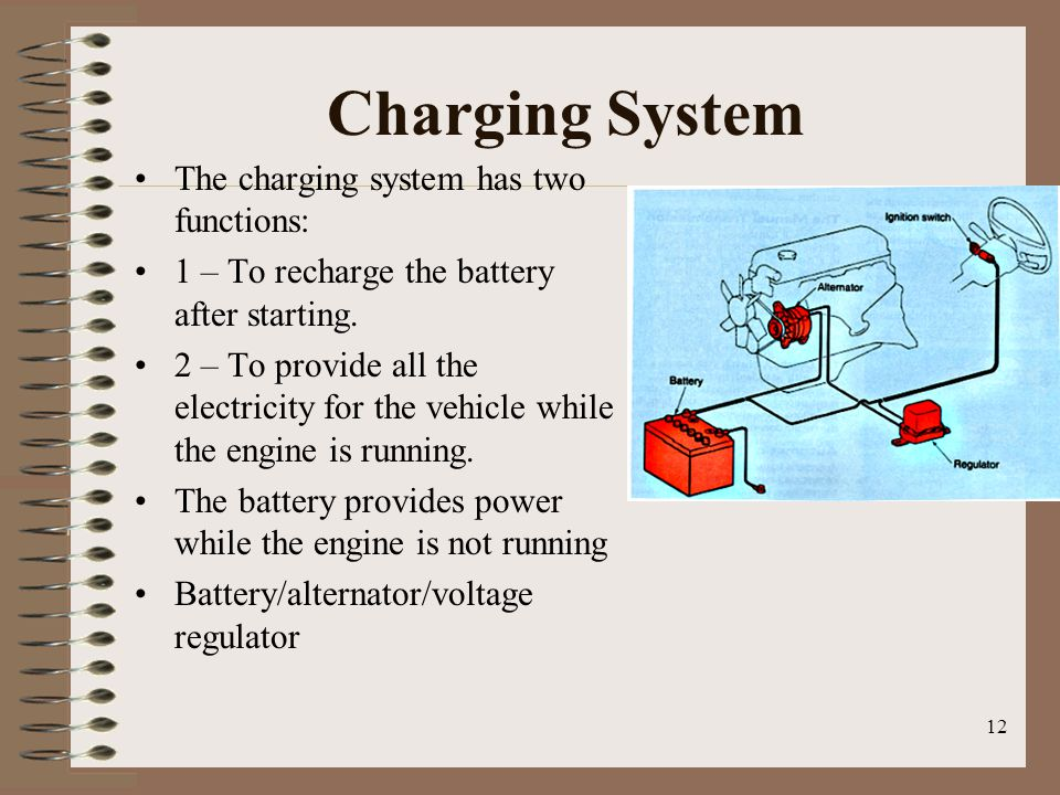 Charging System The charging system has two functions: