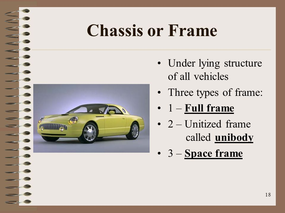 Chassis or Frame Under lying structure of all vehicles