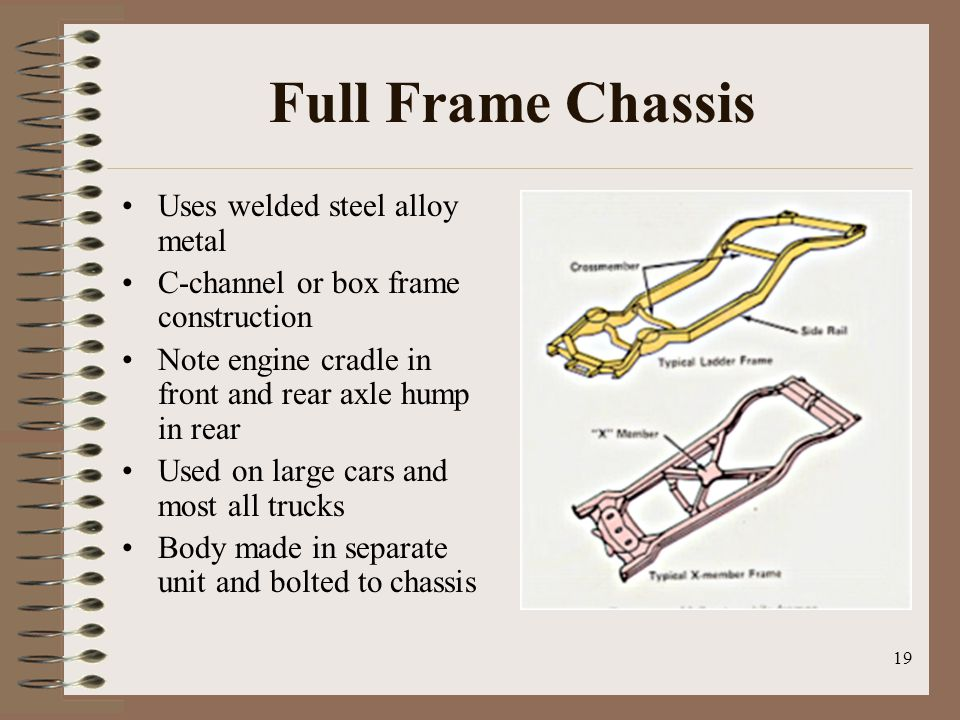 Full Frame Chassis Uses welded steel alloy metal