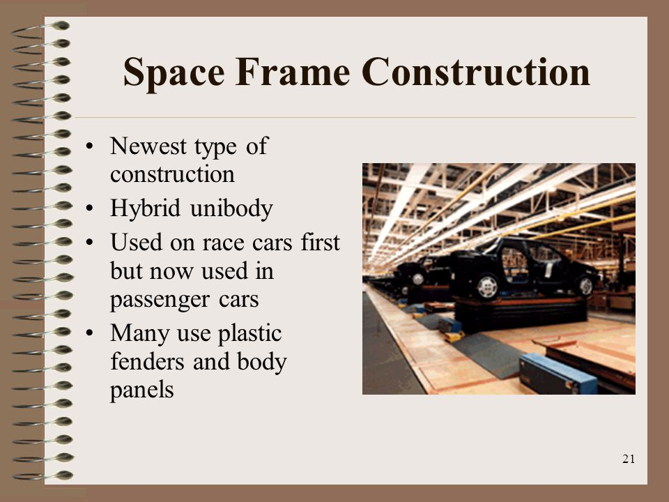 Space Frame Construction