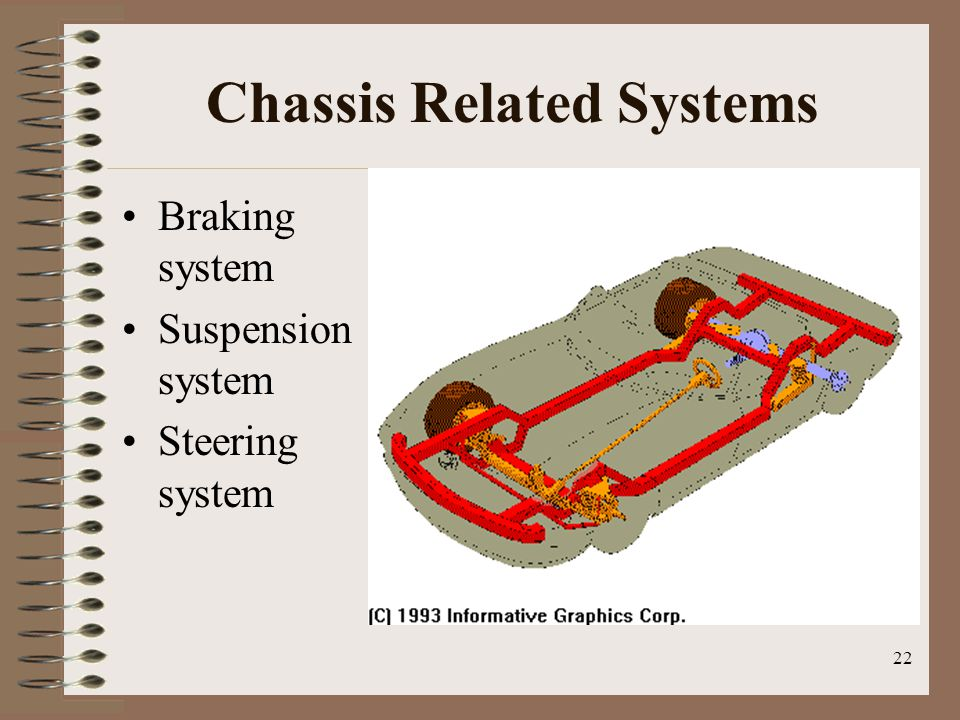 Chassis Related Systems