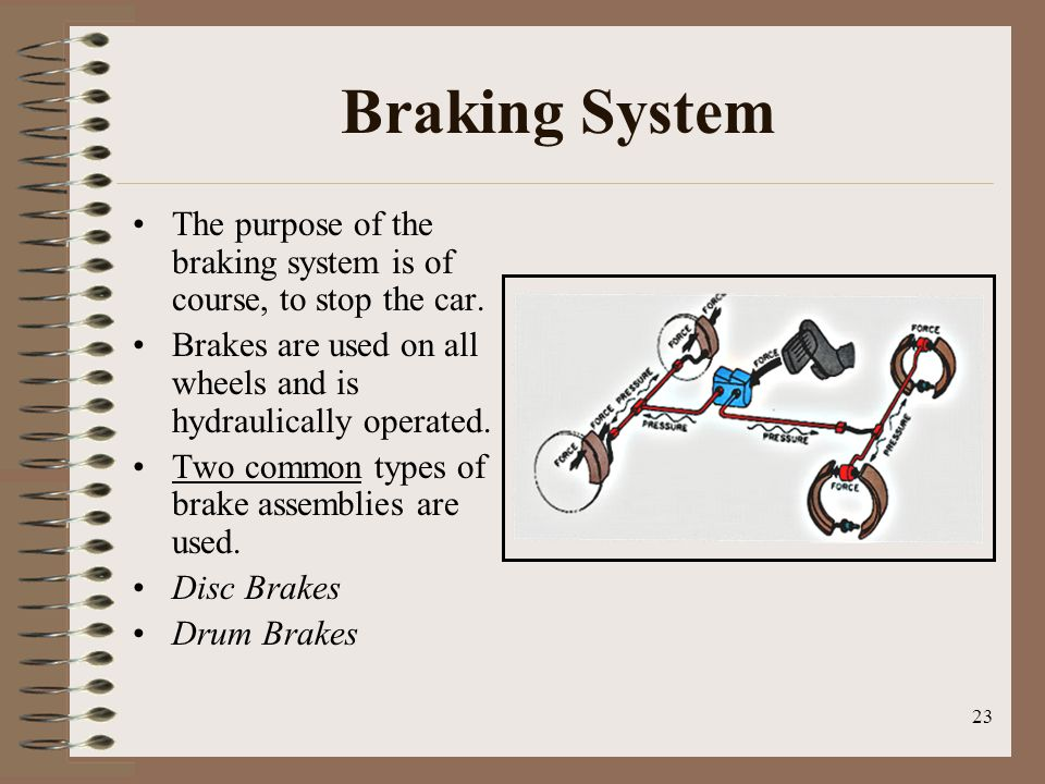 Braking System The purpose of the braking system is of course, to stop the car. Brakes are used on all wheels and is hydraulically operated.